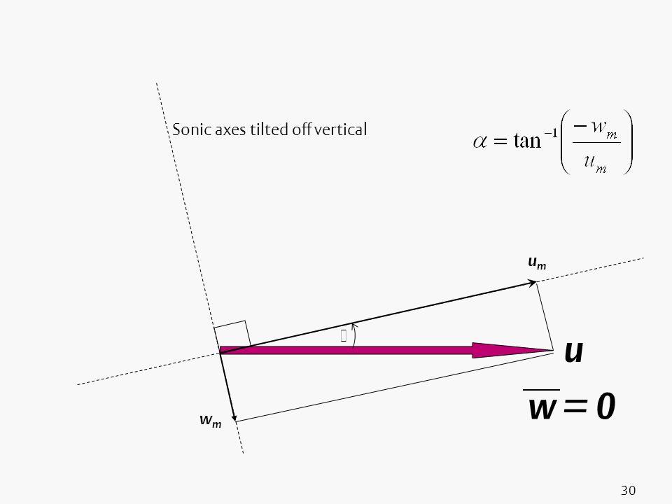 30 u w = 0 Sonic axes tilted off vertical umum wmwm