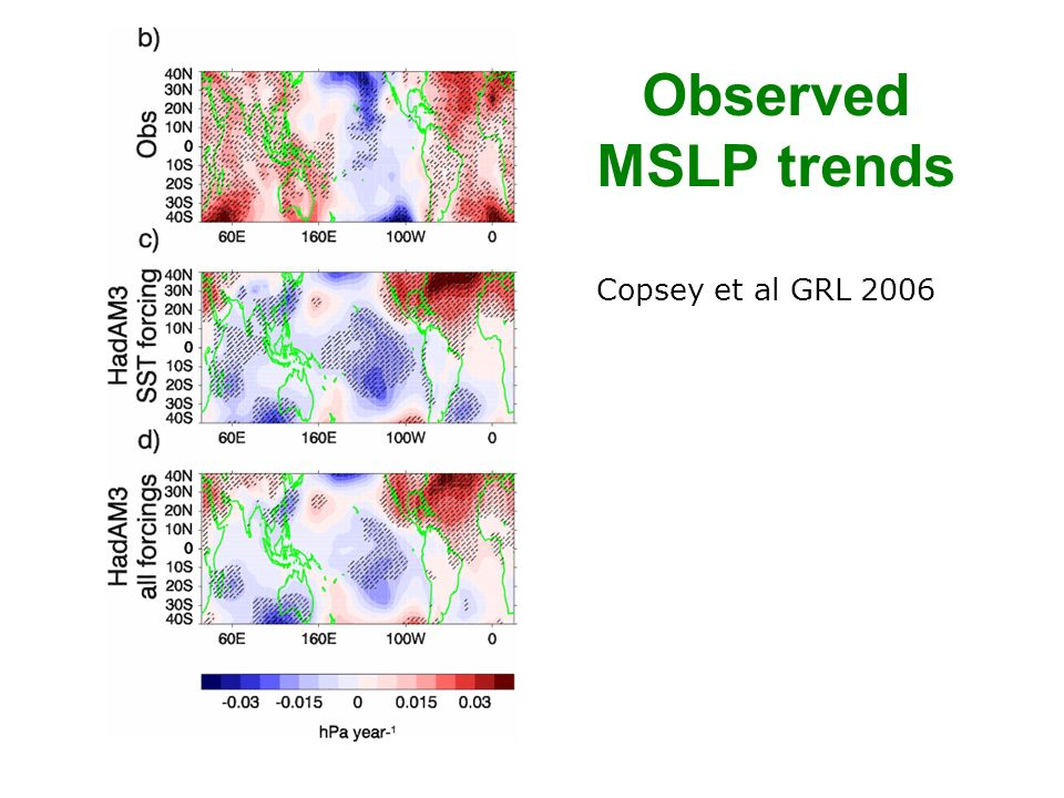 Observed MSLP trends Copsey et al GRL 2006