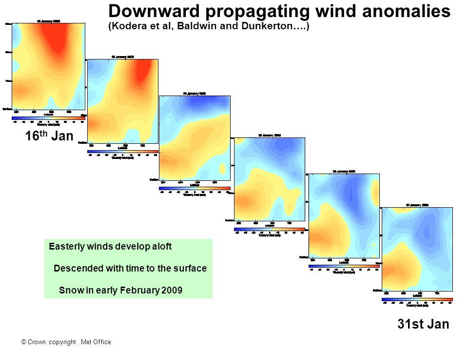© Crown copyright Met Office Downward propagating wind anomalies (Kodera et al, Baldwin and Dunkerton….) 16 th Jan 31st Jan Easterly winds develop alo