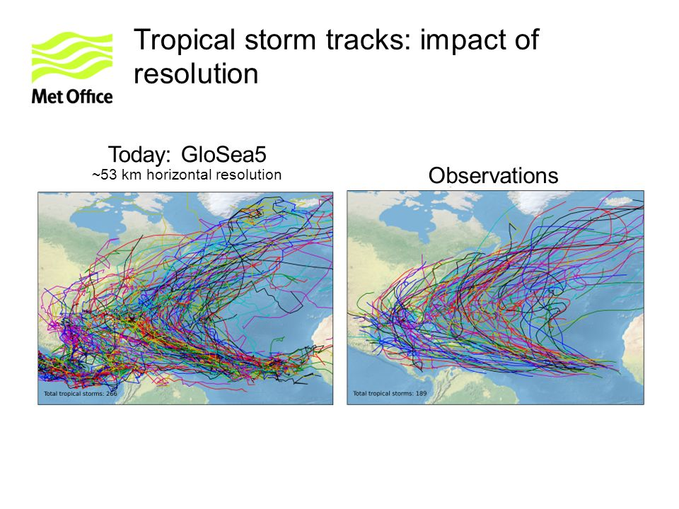 Today: GloSea5 ~53 km horizontal resolution Observations Tropical storm tracks: impact of resolution