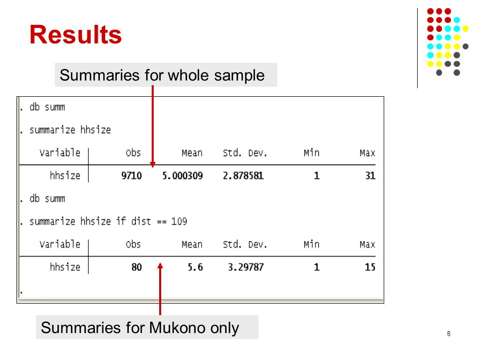 8 Results Summaries for Mukono only Summaries for whole sample