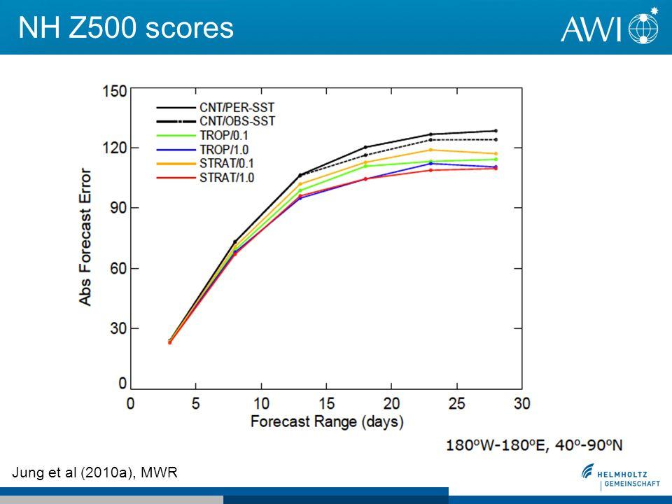 NH Z500 scores Jung et al (2010a), MWR