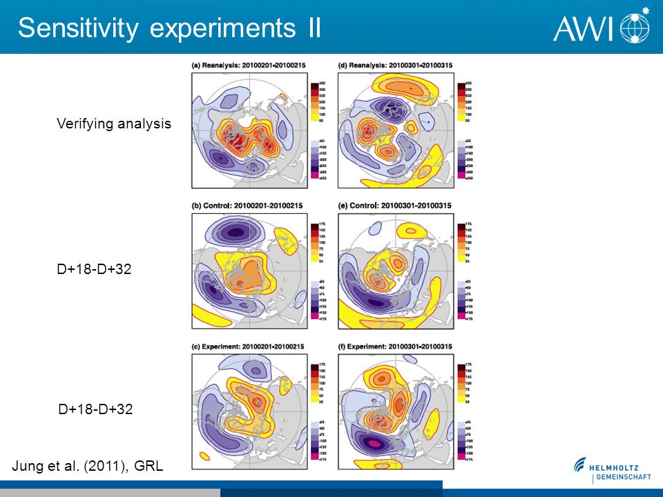 Sensitivity experiments II D+18-D+32 Verifying analysis Jung et al. (2011), GRL
