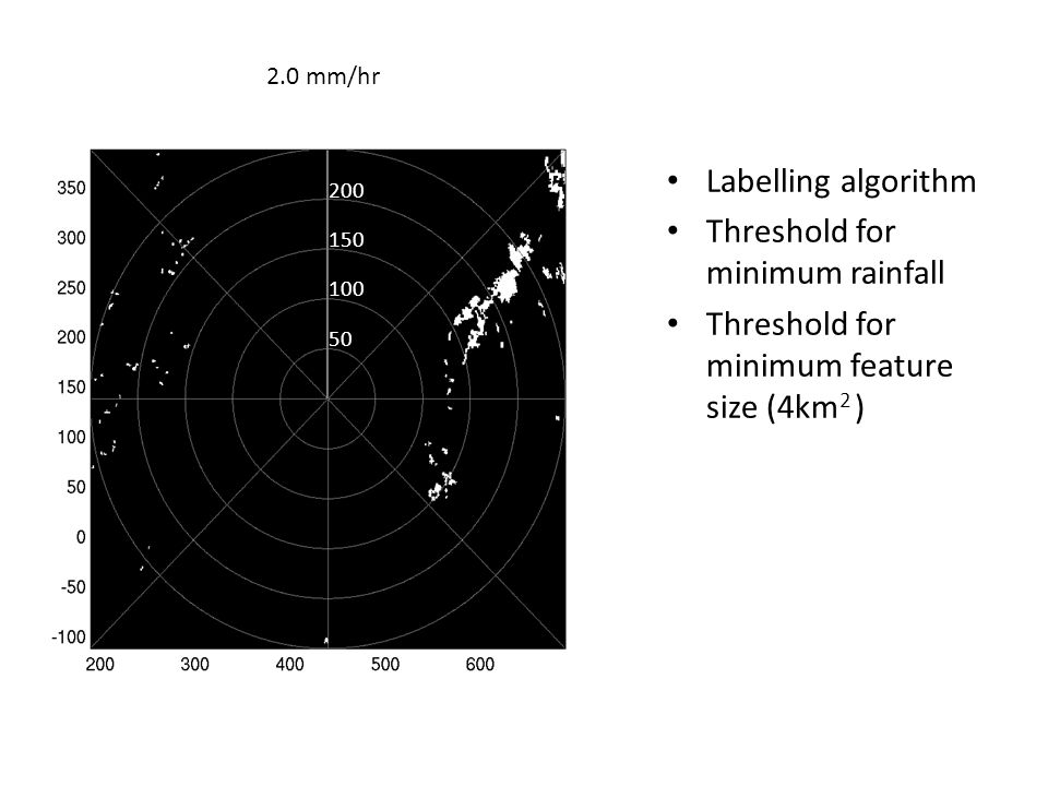 2.0 mm/hr Labelling algorithm Threshold for minimum rainfall Threshold for minimum feature size (4km 2 ) 50 100 150 200