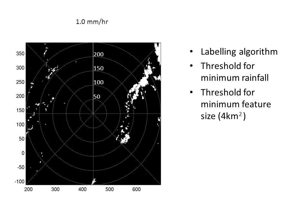 1.0 mm/hr Labelling algorithm Threshold for minimum rainfall Threshold for minimum feature size (4km 2 ) 50 100 150 200