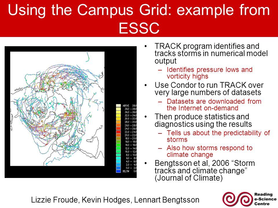Using the Campus Grid: example from ESSC TRACK program identifies and tracks storms in numerical model output –Identifies pressure lows and vorticity highs Use Condor to run TRACK over very large numbers of datasets –Datasets are downloaded from the Internet on-demand Then produce statistics and diagnostics using the results –Tells us about the predictability of storms –Also how storms respond to climate change Bengtsson et al, 2006 Storm tracks and climate change (Journal of Climate) Lizzie Froude, Kevin Hodges, Lennart Bengtsson