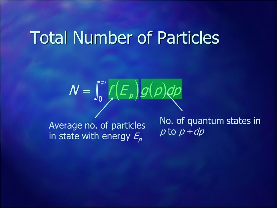 Total Number of Particles Average no. of particles in state with energy E p No. of quantum states in p to p +dp