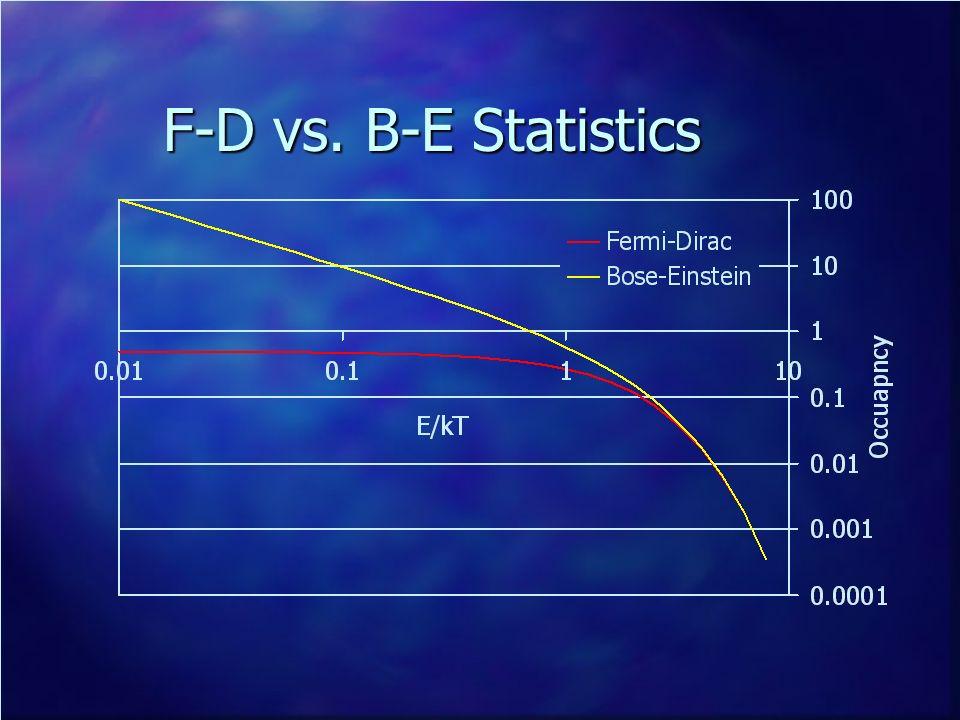 F-D vs. B-E Statistics