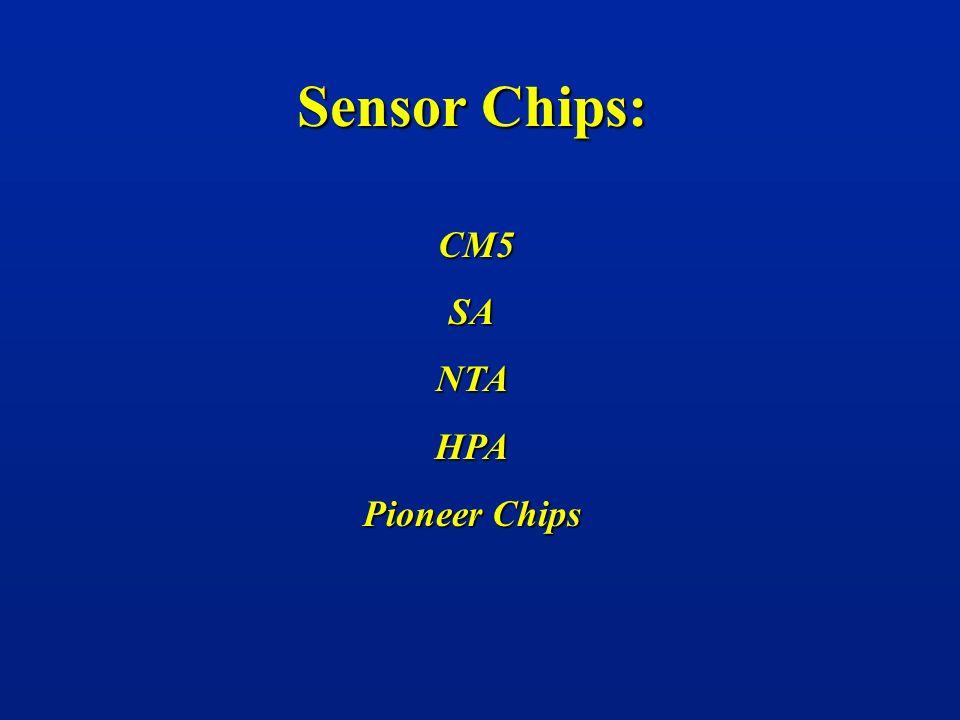 CM5 CM5SANTAHPA Pioneer Chips Sensor Chips: