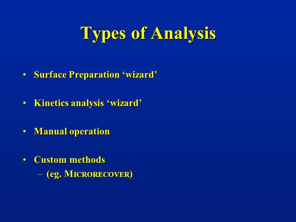 Types of Analysis Surface Preparation wizardSurface Preparation wizard Kinetics analysis wizardKinetics analysis wizard Manual operationManual operati