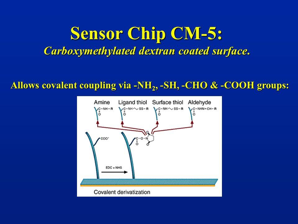 Allows covalent coupling via -NH 2, -SH, -CHO & -COOH groups: Allows covalent coupling via -NH 2, -SH, -CHO & -COOH groups: Sensor Chip CM-5: Carboxym