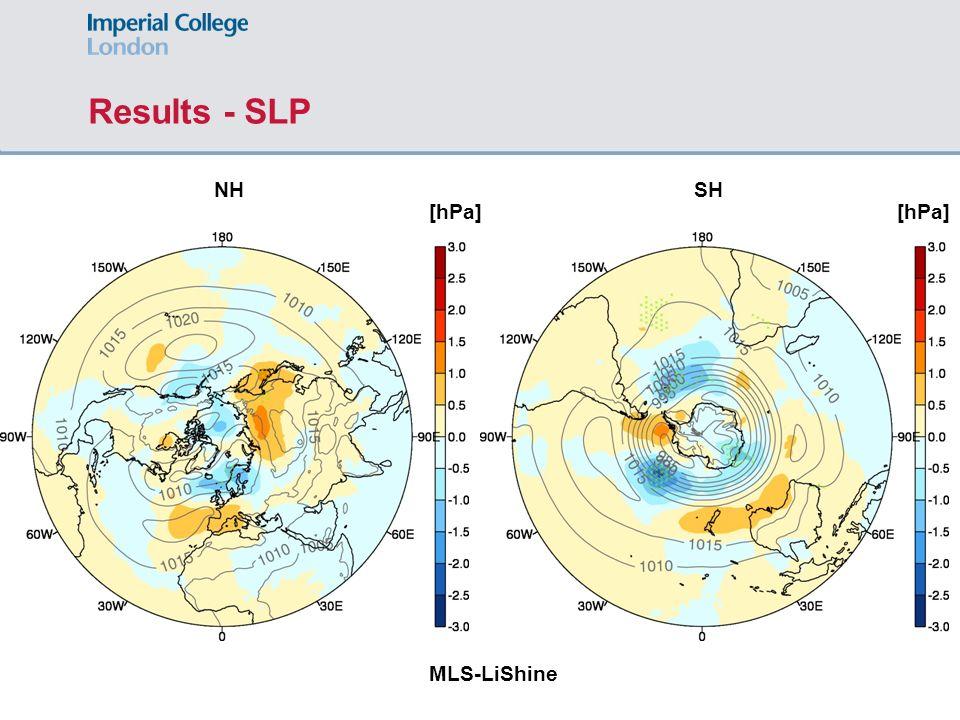Results - SLP [hPa] MLS-LiShine NHSH