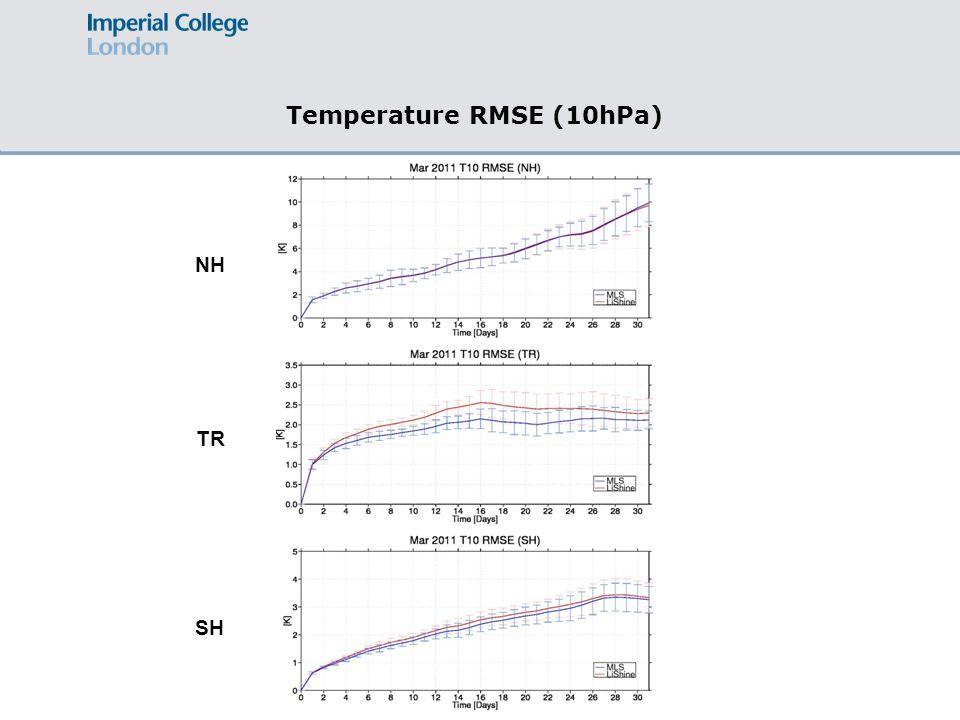 Temperature RMSE (10hPa) NH TR SH