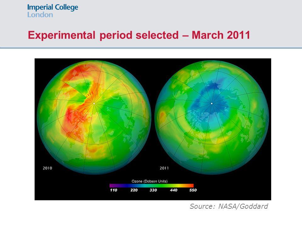 Experimental period selected – March 2011 Source: NASA/Goddard