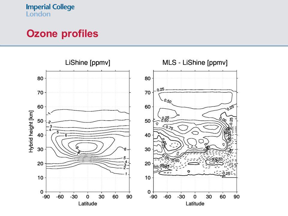 Ozone profiles
