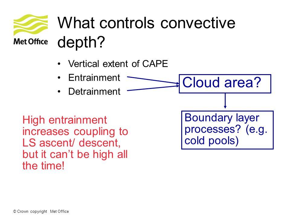 © Crown copyright Met Office What controls convective depth? Vertical extent of CAPE Entrainment Detrainment Cloud area? Boundary layer processes? (e.
