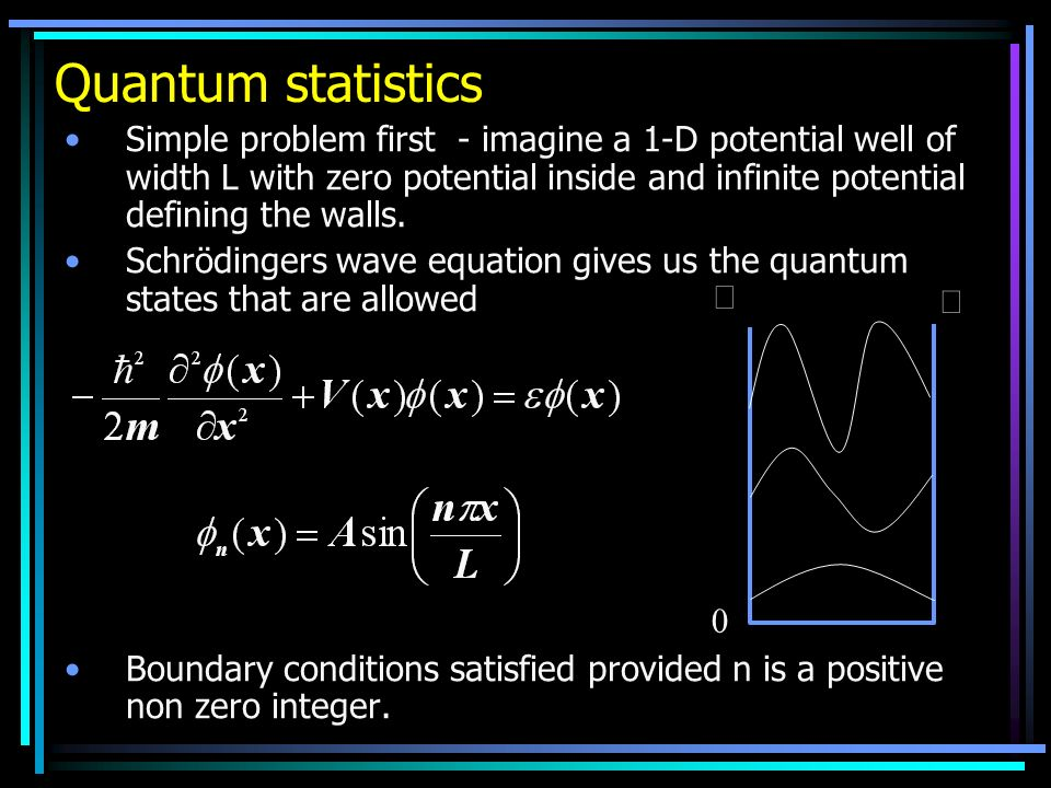 Quantum statistics Simple problem first - imagine a 1-D potential well of width L with zero potential inside and infinite potential defining the walls