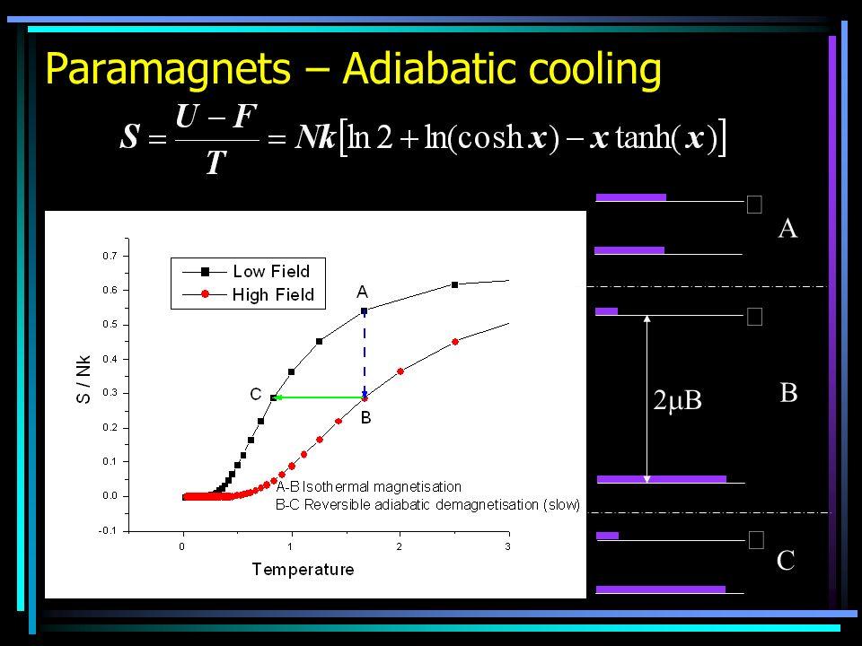 Paramagnets – Adiabatic cooling A B C 2 B