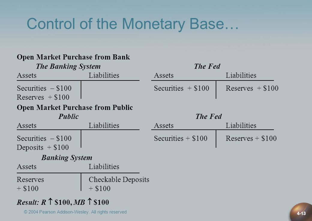© 2004 Pearson Addison-Wesley. All rights reserved 4-13 Control of the Monetary Base… Open Market Purchase from Bank The Banking System The Fed Assets
