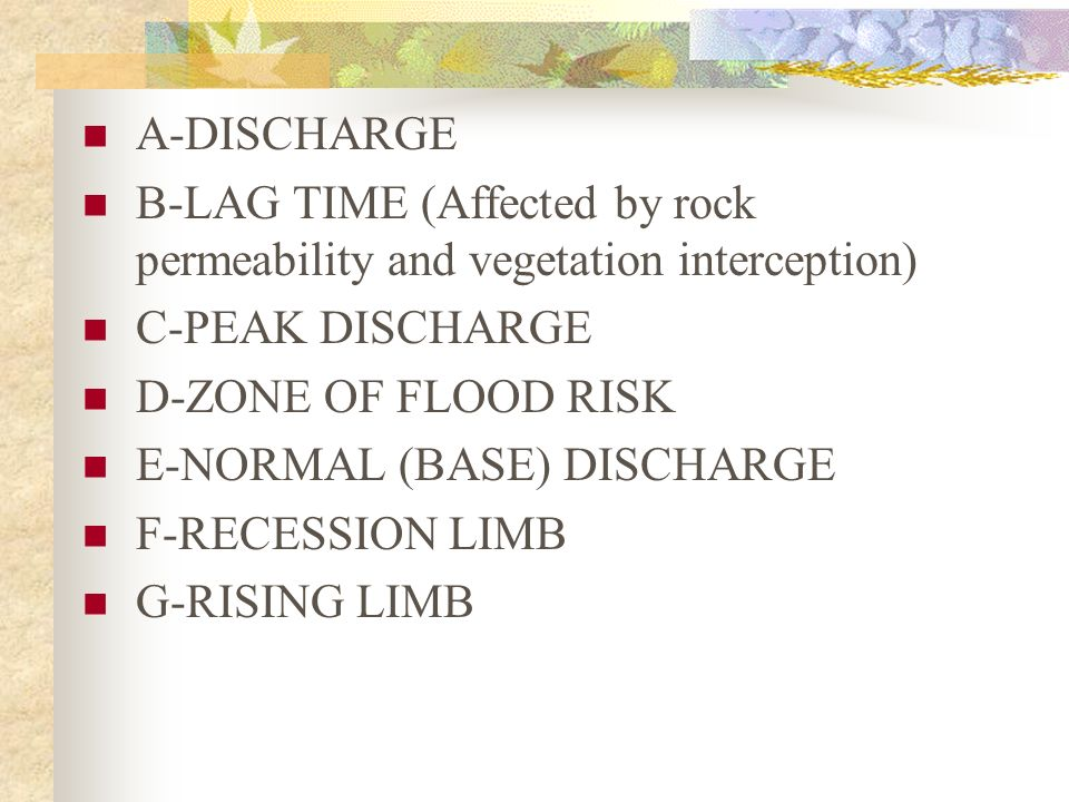 A-DISCHARGE B-LAG TIME (Affected by rock permeability and vegetation interception) C-PEAK DISCHARGE D-ZONE OF FLOOD RISK E-NORMAL (BASE) DISCHARGE F-R