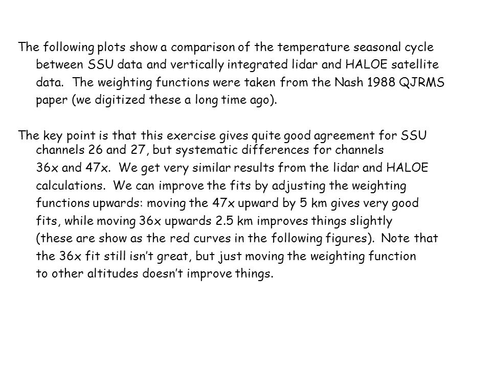 The following plots show a comparison of the temperature seasonal cycle between SSU data and vertically integrated lidar and HALOE satellite data. The