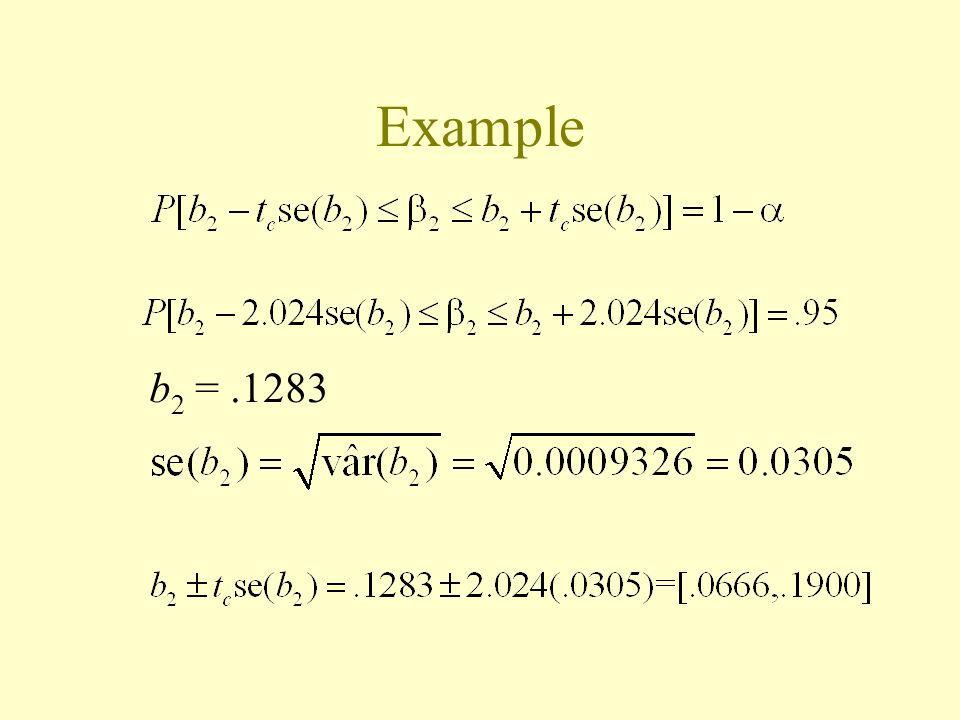 Example b 2 =.1283
