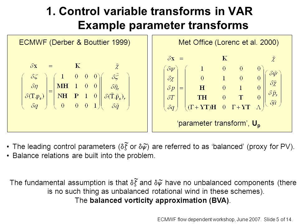 ECMWF flow dependent workshop, June 2007. Slide 5 of 14.