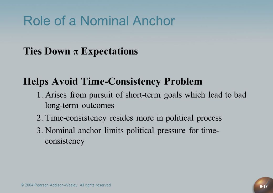 © 2004 Pearson Addison-Wesley. All rights reserved 6-17 Role of a Nominal Anchor Ties Down Expectations Helps Avoid Time-Consistency Problem 1. Arises