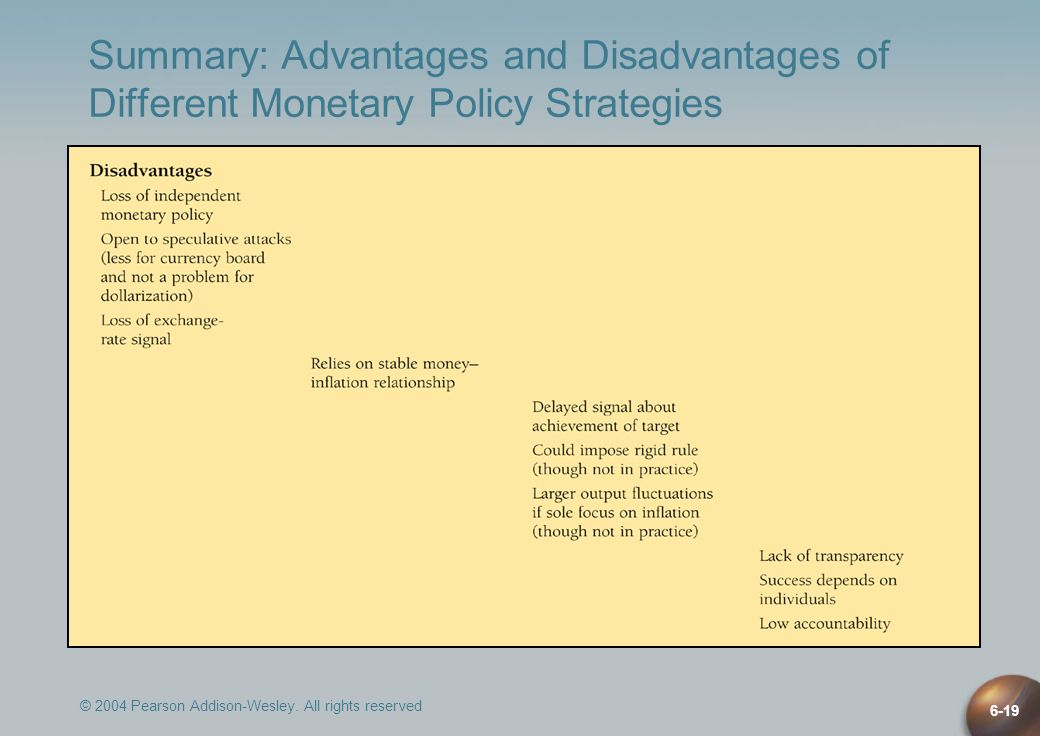 © 2004 Pearson Addison-Wesley. All rights reserved 6-19 Summary: Advantages and Disadvantages of Different Monetary Policy Strategies