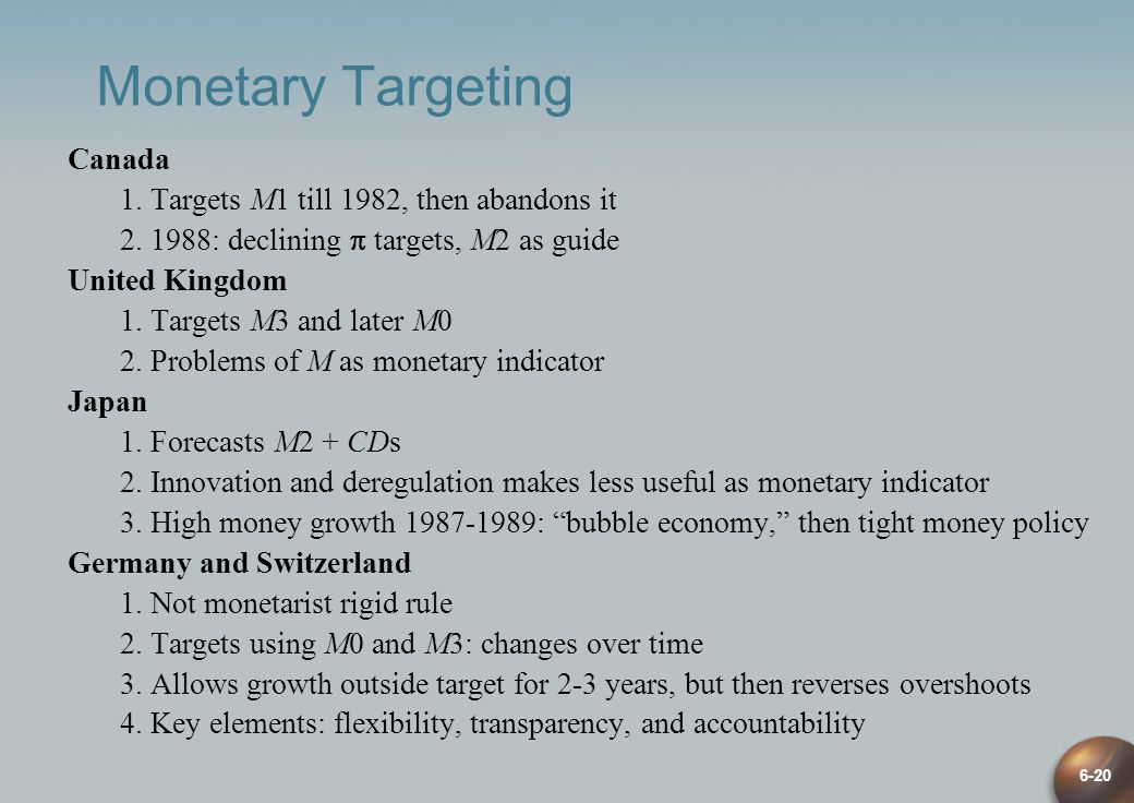 6-20 Monetary Targeting Canada 1. Targets M1 till 1982, then abandons it 2. 1988: declining targets, M2 as guide United Kingdom 1. Targets M3 and late