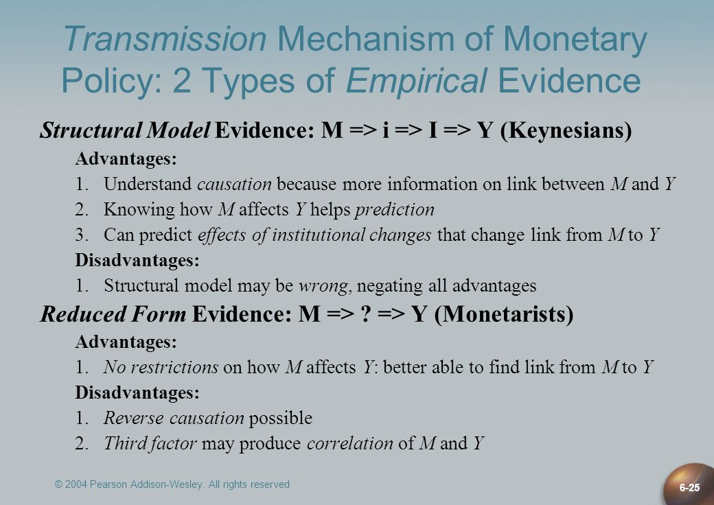 © 2004 Pearson Addison-Wesley. All rights reserved 6-25 Transmission Mechanism of Monetary Policy: 2 Types of Empirical Evidence Structural Model Evid