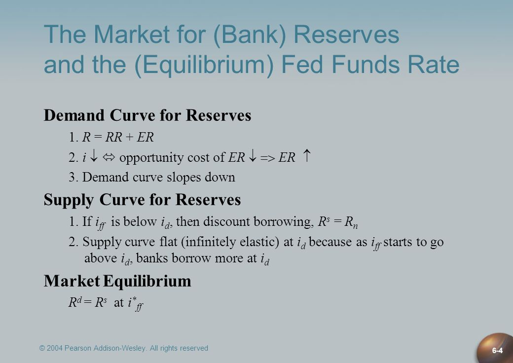 © 2004 Pearson Addison-Wesley. All rights reserved 6-4 The Market for (Bank) Reserves and the (Equilibrium) Fed Funds Rate Demand Curve for Reserves 1
