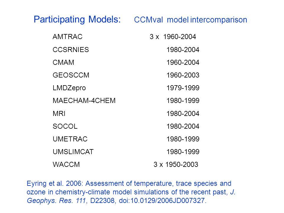 AMTRAC 3 x 1960-2004 CCSRNIES 1980-2004 CMAM 1960-2004 GEOSCCM 1960-2003 LMDZepro 1979-1999 MAECHAM-4CHEM 1980-1999 MRI 1980-2004 SOCOL 1980-2004 UMETRAC 1980-1999 UMSLIMCAT 1980-1999 WACCM 3 x 1950-2003 Participating Models: CCMval model intercomparison Eyring et al.