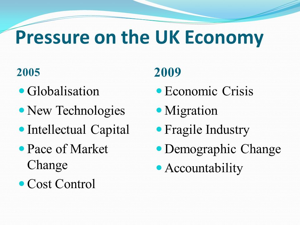 Pressure on the UK Economy 2005 2009 Globalisation New Technologies Intellectual Capital Pace of Market Change Cost Control Economic Crisis Migration Fragile Industry Demographic Change Accountability