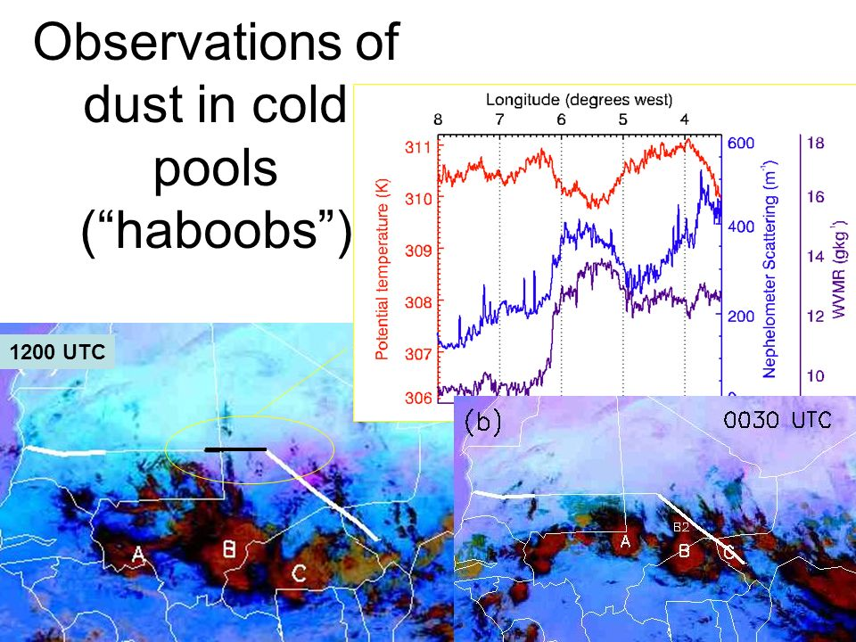 Observations of dust in cold pools (haboobs) 1200 UTC Cold pool outflows