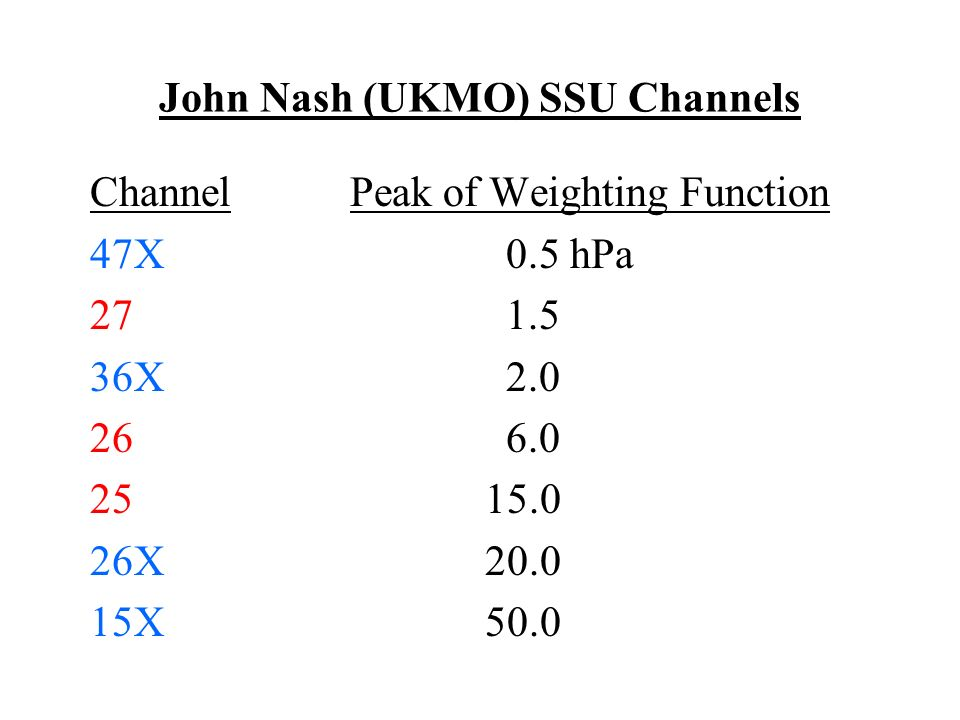 John Nash (UKMO) SSU Channels Channel Peak of Weighting Function 47X 0.5 hPa 27 1.5 36X 2.0 266.0 25 15.0 26X 20.0 15X 50.0