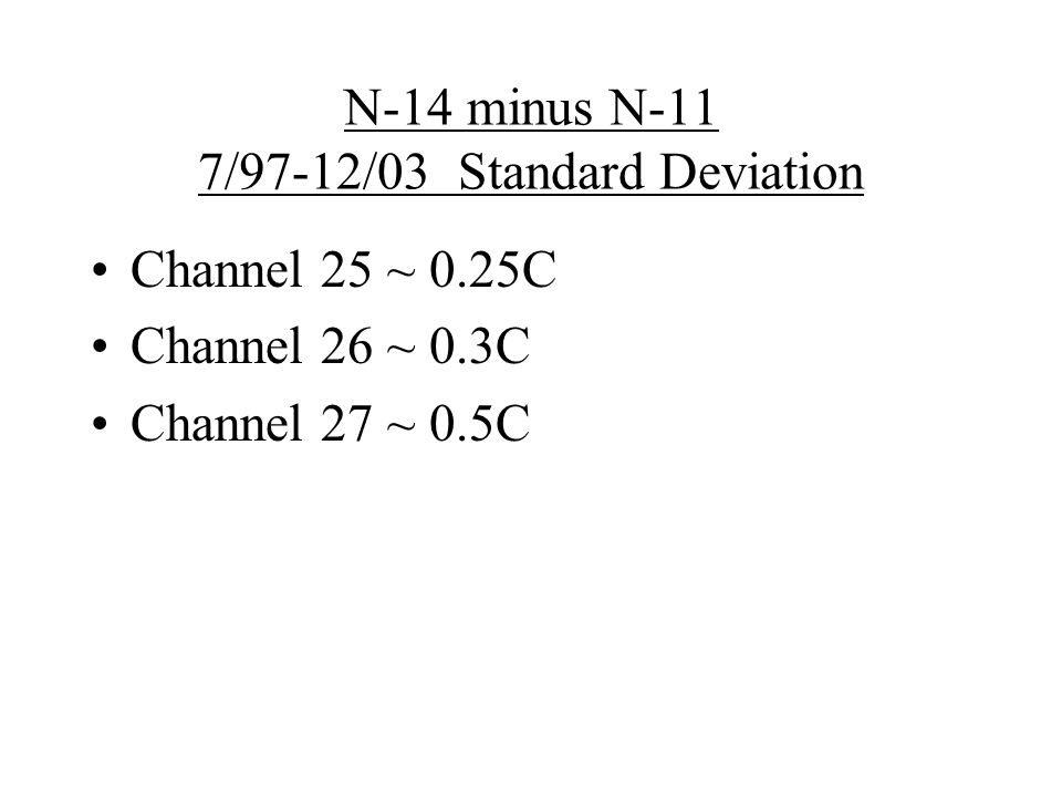N-14 minus N-11 7/97-12/03 Standard Deviation Channel 25 ~ 0.25C Channel 26 ~ 0.3C Channel 27 ~ 0.5C