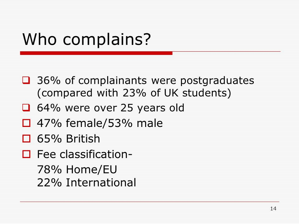 14 Who complains? 36% of complainants were postgraduates (compared with 23% of UK students) 64% were over 25 years old 47% female/53% male 65% British