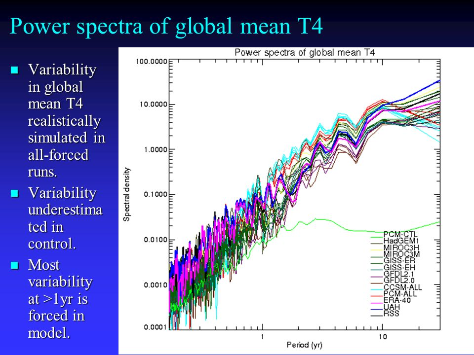 T4 trend patterns – 1980-1999 RSS UAH IPCC AR4 models Trends in K/year