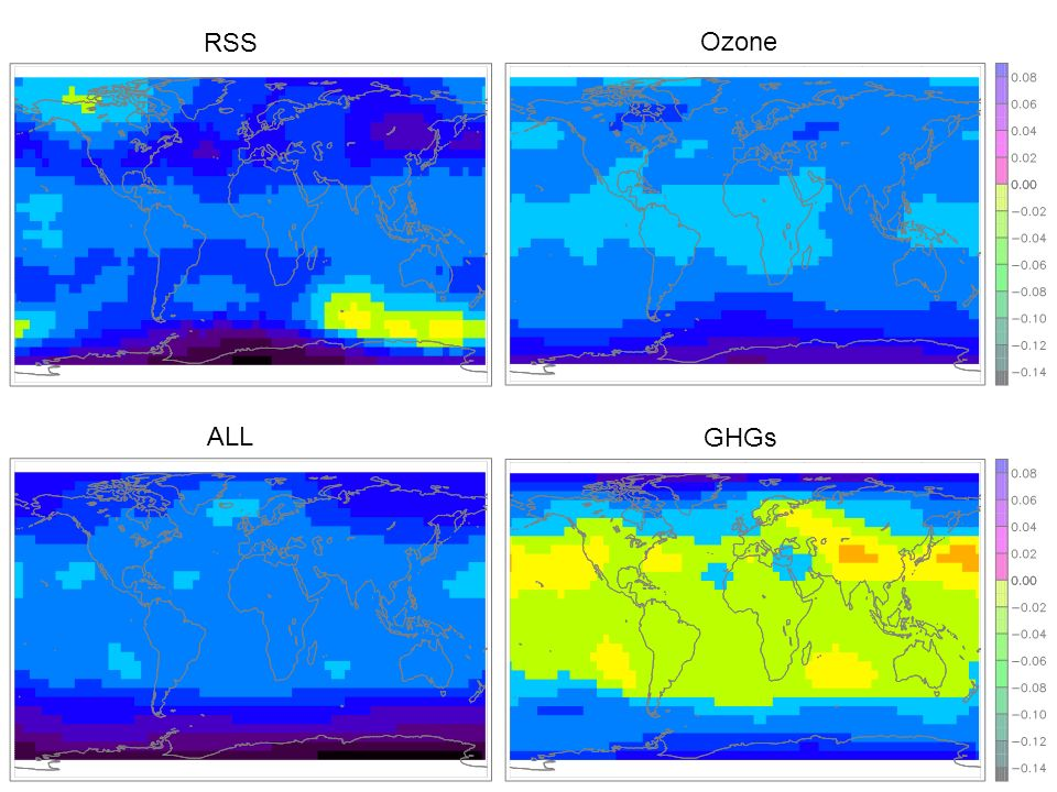 RSS GHGs Ozone ALL