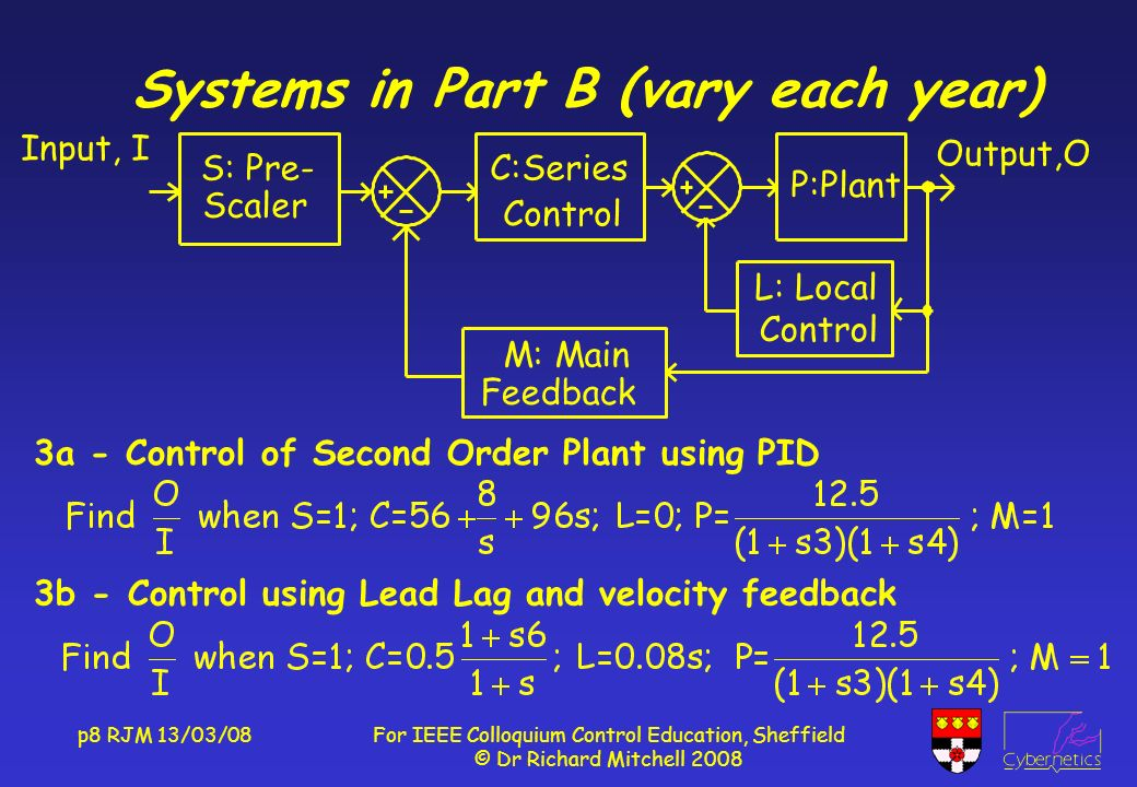 p8 RJM 13/03/08For IEEE Colloquium Control Education, Sheffield © Dr Richard Mitchell 2008 Systems in Part B (vary each year) Control L: Local P:Plant Scaler Output,O Input, I S: Pre- Feedback M: Main Control C:Series 3a - Control of Second Order Plant using PID 3b - Control using Lead Lag and velocity feedback