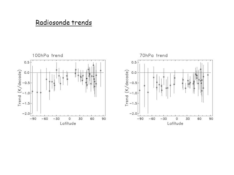 Radiosonde trends