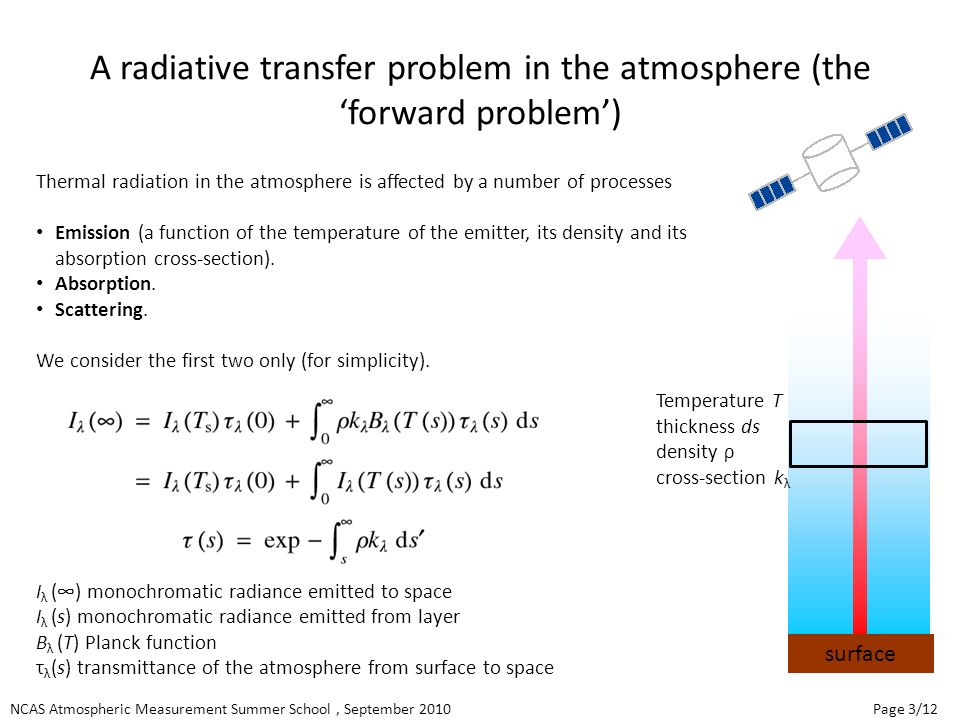 NCAS Atmospheric Measurement Summer School, September 2010 Page 3/12 A radiative transfer problem in the atmosphere (the forward problem) Thermal radiation in the atmosphere is affected by a number of processes Emission (a function of the temperature of the emitter, its density and its absorption cross-section).