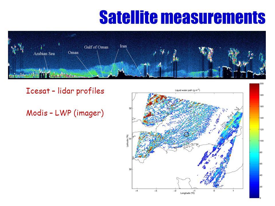 Satellite measurements Icesat – lidar profiles Modis – LWP (imager)