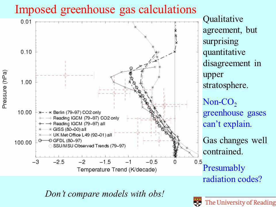 Imposed greenhouse gas calculations Qualitative agreement, but surprising quantitative disagreement in upper stratosphere.