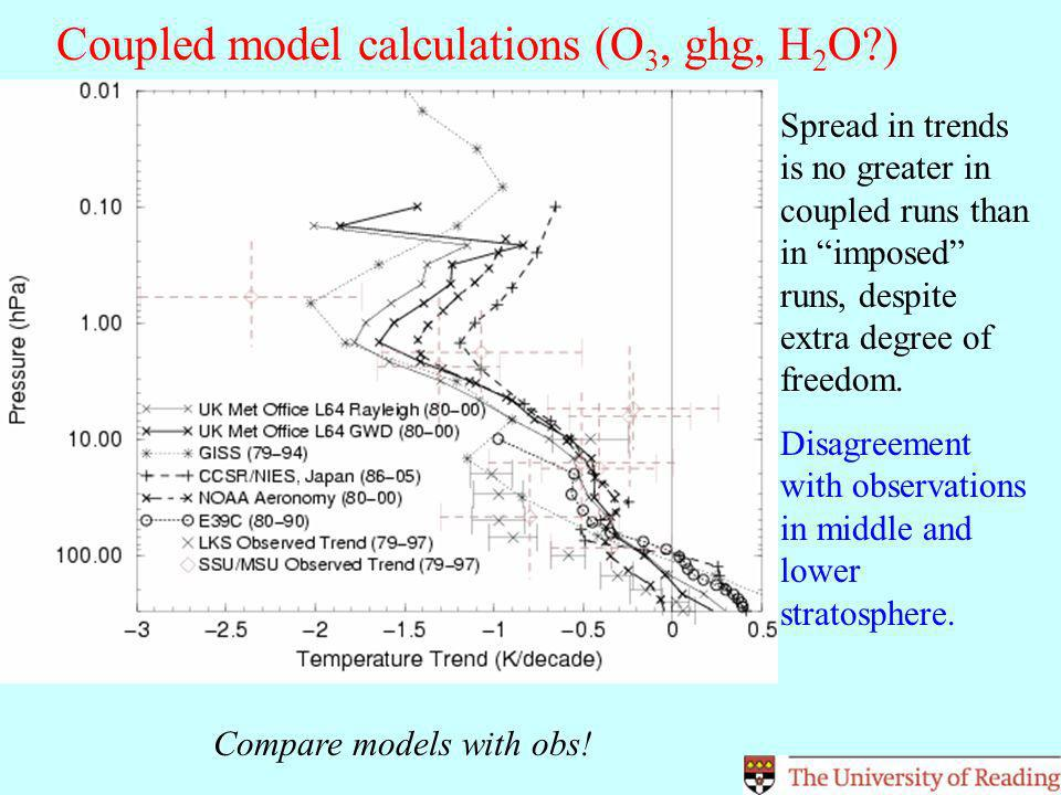 Coupled model calculations (O 3, ghg, H 2 O ) Spread in trends is no greater in coupled runs than in imposed runs, despite extra degree of freedom.