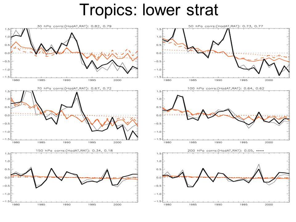Tropics: lower strat