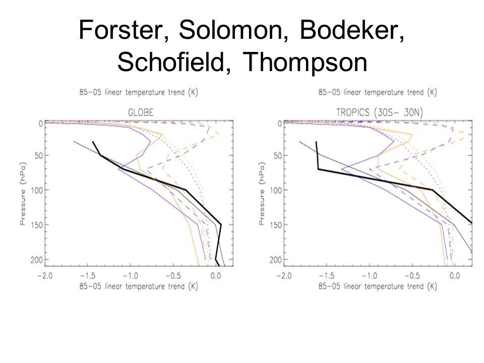 Forster, Solomon, Bodeker, Schofield, Thompson
