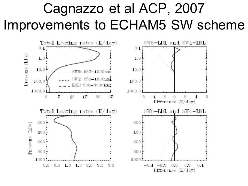 Cagnazzo et al ACP, 2007 Improvements to ECHAM5 SW scheme