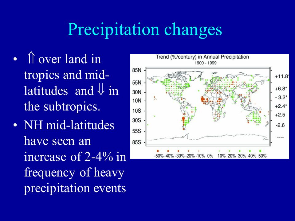 Precipitation changes over land in tropics and mid- latitudes and in the subtropics. NH mid-latitudes have seen an increase of 2-4% in frequency of he